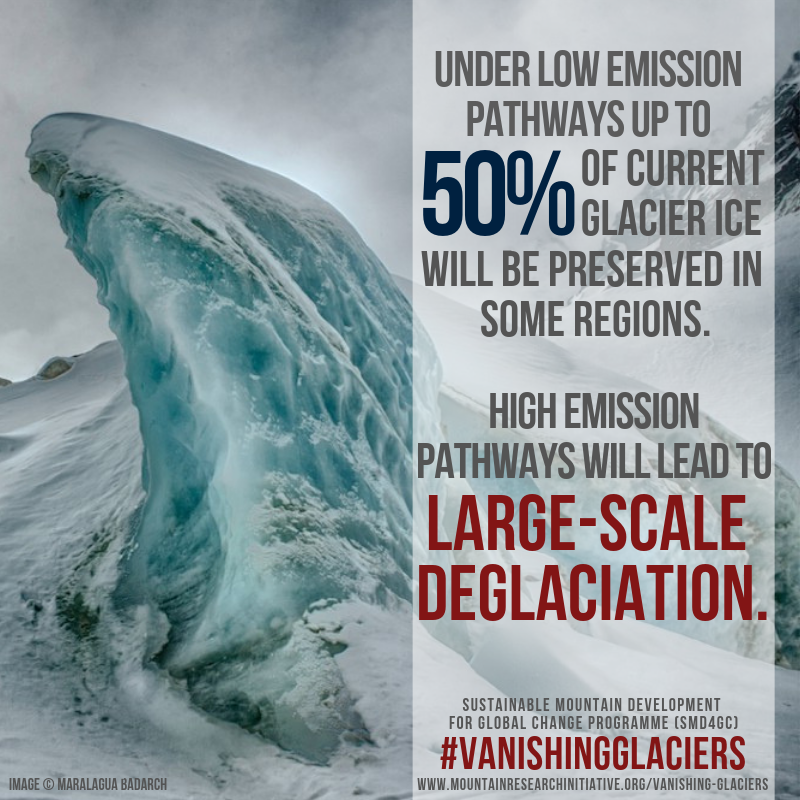 Vanishing Glaciers 1